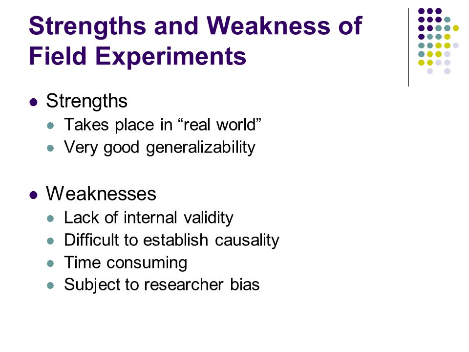 Strengths and Weakness of Field Experiments Strengths Takes place in real world Very good generalizability Weaknesses Lack of internal validity Difficult to establish causality Time consuming Subject to researcher bias