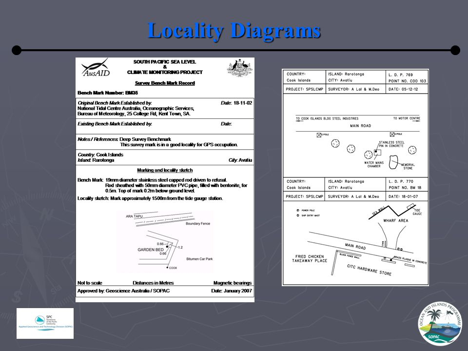 Locality Diagrams