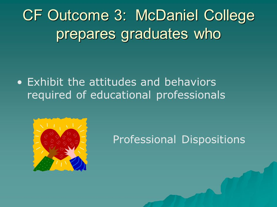 CF Outcome 3: McDaniel College prepares graduates who Exhibit the attitudes and behaviors required of educational professionals Professional Dispositions