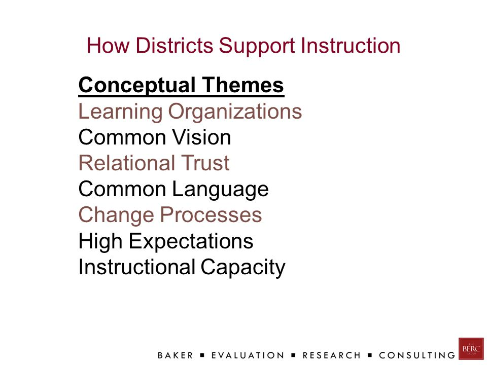 How Districts Support Instruction Conceptual Themes Learning Organizations Common Vision Relational Trust Common Language Change Processes High Expectations Instructional Capacity