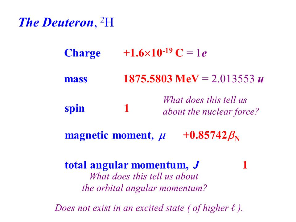 The Deuteron, 2 H Charge+1.6  10 -19 C = 1e mass1875.5803 MeV = 2.013553 u spin1 magnetic moment  +0.85742  N total angular momentum, J1 Does not exist in an excited state ( of higher ℓ ).