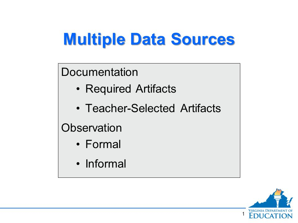 Multiple Data Sources Documentation Required Artifacts Teacher-Selected Artifacts Observation Formal Informal Documentation Required Artifacts Teacher-Selected Artifacts Observation Formal Informal 1