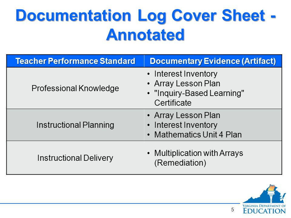 5 5 Documentation Log Cover Sheet - Annotated Teacher Performance Standard Documentary Evidence (Artifact) Professional Knowledge Interest Inventory Array Lesson Plan Inquiry-Based Learning Certificate Instructional Planning Array Lesson Plan Interest Inventory Mathematics Unit 4 Plan Instructional Delivery Multiplication with Arrays (Remediation)