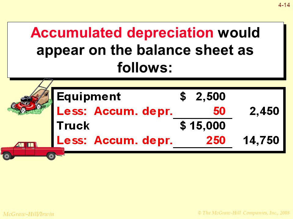 © The McGraw-Hill Companies, Inc., 2008 McGraw-Hill/Irwin 4-14 Accumulated depreciation would appear on the balance sheet as follows: