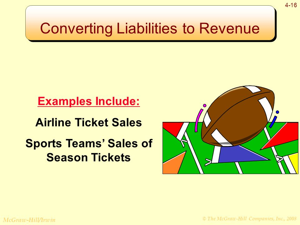 © The McGraw-Hill Companies, Inc., 2008 McGraw-Hill/Irwin 4-16 Examples Include: Airline Ticket Sales Sports Teams' Sales of Season Tickets Converting Liabilities to Revenue
