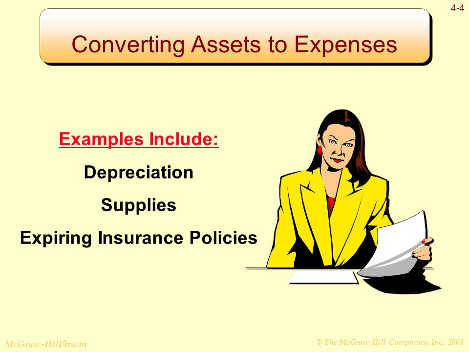 © The McGraw-Hill Companies, Inc., 2008 McGraw-Hill/Irwin 4-4 Examples Include: Depreciation Supplies Expiring Insurance Policies Converting Assets to Expenses