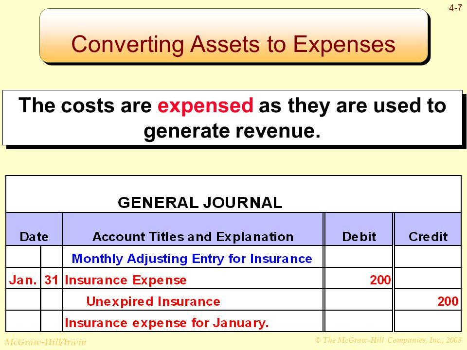 © The McGraw-Hill Companies, Inc., 2008 McGraw-Hill/Irwin 4-7 The costs are expensed as they are used to generate revenue.