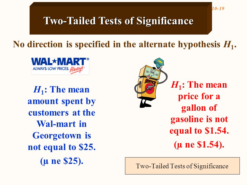 Two-Tailed Tests of Significance H 1 : The mean price for a gallon of gasoline is not equal to $1.54.