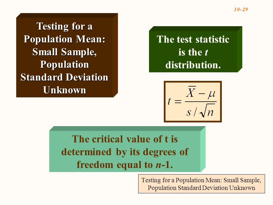 Testing for a Population Mean: Small Sample, Population Standard Deviation Unknown The critical value of t is determined by its degrees of freedom equal to n-1.
