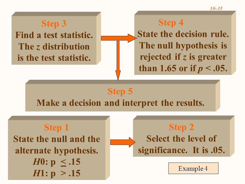 Example 4 Step 1 State the null and the alternate hypothesis.