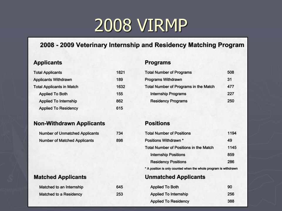 personal statement virmp