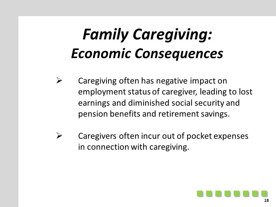 Family Caregiving: Economic Consequences  Caregiving often has negative impact on employment status of caregiver, leading to lost earnings and diminished social security and pension benefits and retirement savings.