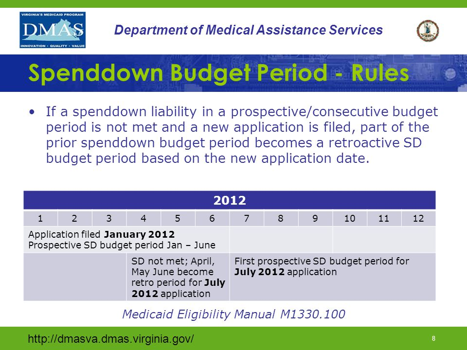 8 Department of Medical Assistance Services Spenddown Budget Period - Rules If a spenddown liability in a prospective/consecutive budget period is not met and a new application is filed, part of the prior spenddown budget period becomes a retroactive SD budget period based on the new application date.