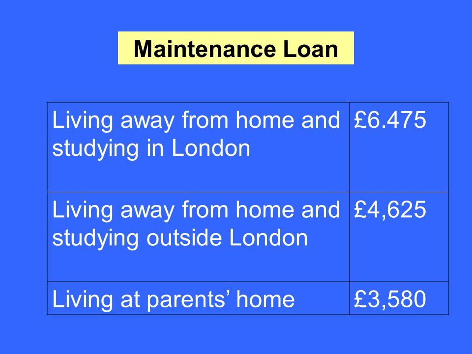 Maintenance Loan Living away from home and studying in London £6.475 Living away from home and studying outside London £4,625 Living at parents' home£3,580