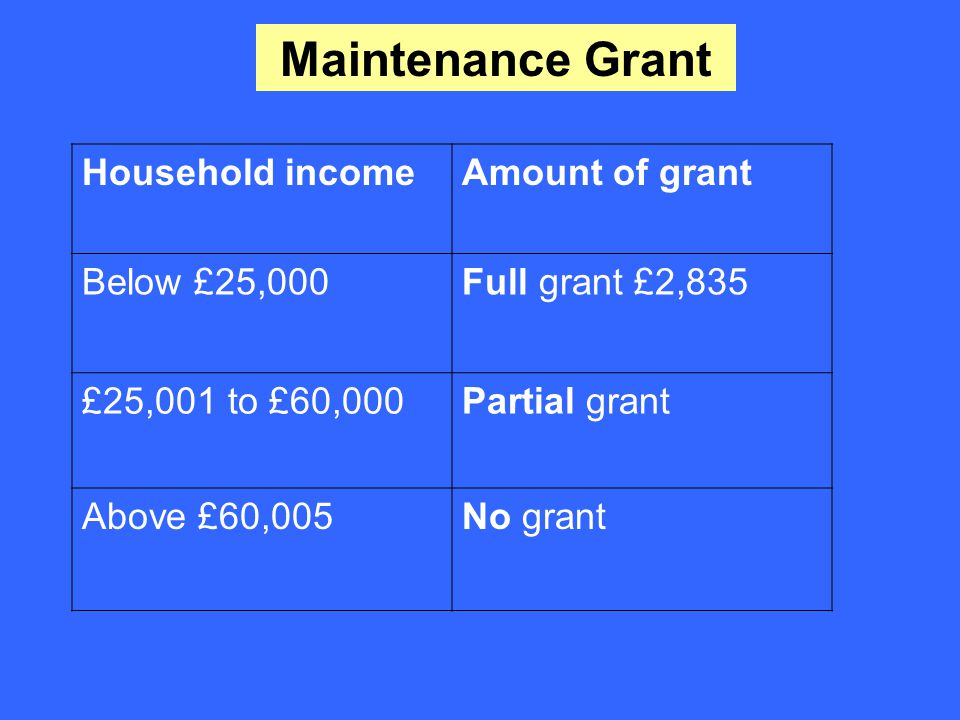 Maintenance Grant Household incomeAmount of grant Below £25,000Full grant £2,835 £25,001 to £60,000Partial grant Above £60,005No grant