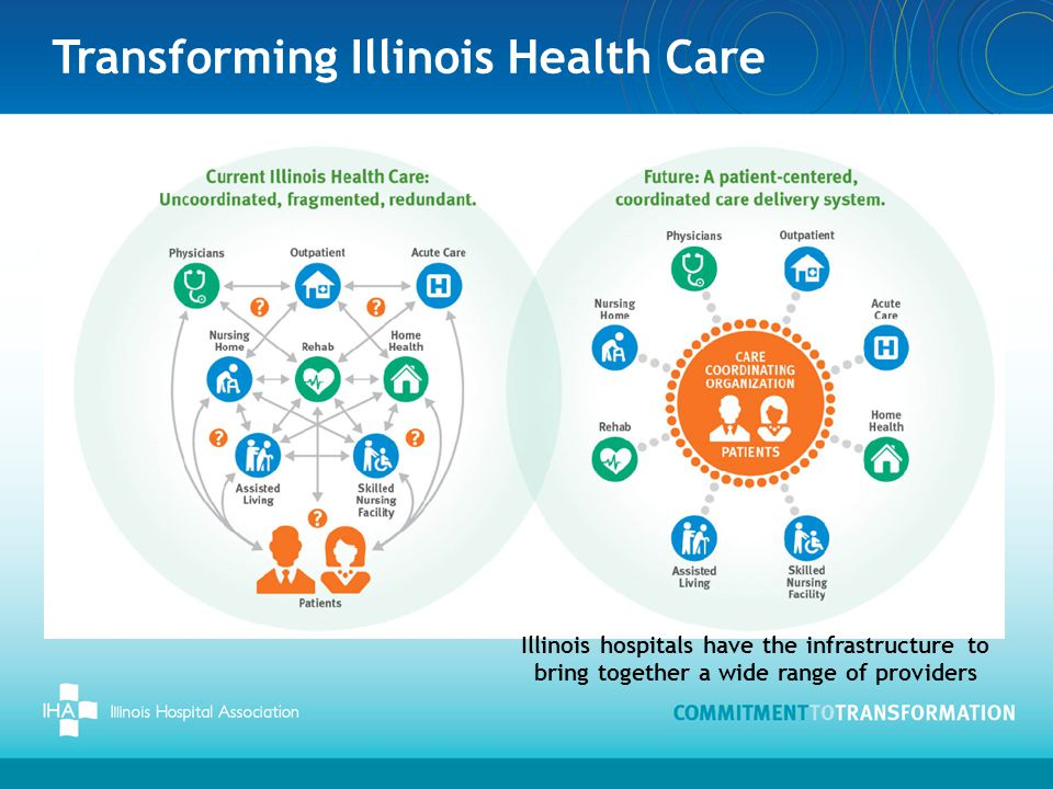 Transforming Illinois Health Care Illinois hospitals have the infrastructure to bring together a wide range of providers