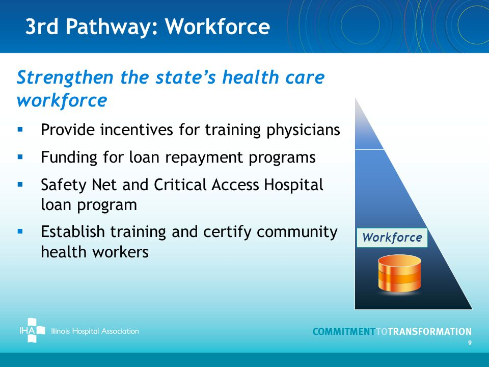 3rd Pathway: Workforce Strengthen the state's health care workforce  Provide incentives for training physicians  Funding for loan repayment programs  Safety Net and Critical Access Hospital loan program  Establish training and certify community health workers 9 Workforce