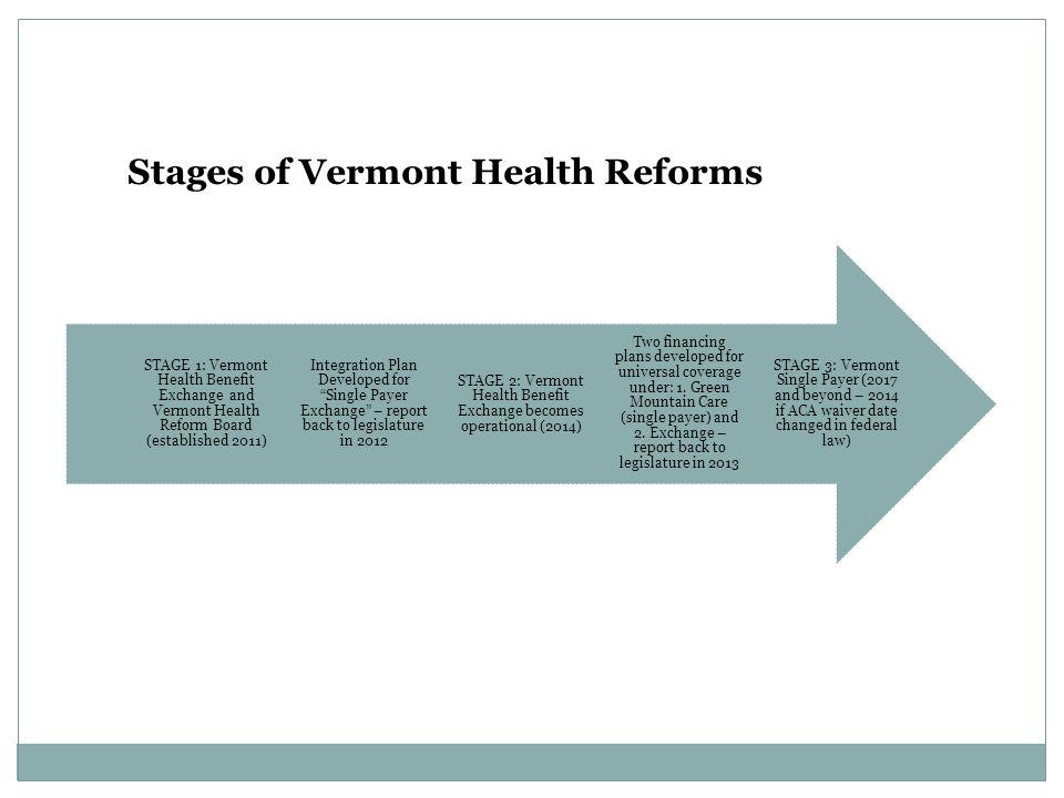 STAGE 3: Vermont Single Payer (2017 and beyond – 2014 if ACA waiver date changed in federal law) Two financing plans developed for universal coverage under: 1.