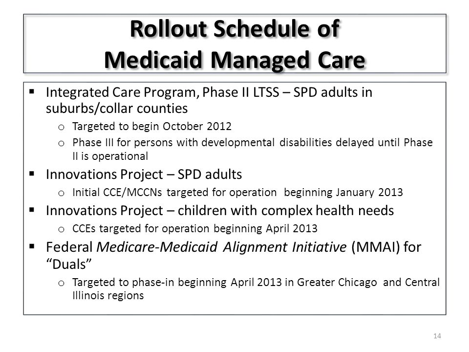 Rollout Schedule of Medicaid Managed Care  Integrated Care Program, Phase II LTSS – SPD adults in suburbs/collar counties o Targeted to begin October 2012 o Phase III for persons with developmental disabilities delayed until Phase II is operational  Innovations Project – SPD adults o Initial CCE/MCCNs targeted for operation beginning January 2013  Innovations Project – children with complex health needs o CCEs targeted for operation beginning April 2013  Federal Medicare-Medicaid Alignment Initiative (MMAI) for Duals o Targeted to phase-in beginning April 2013 in Greater Chicago and Central Illinois regions 14
