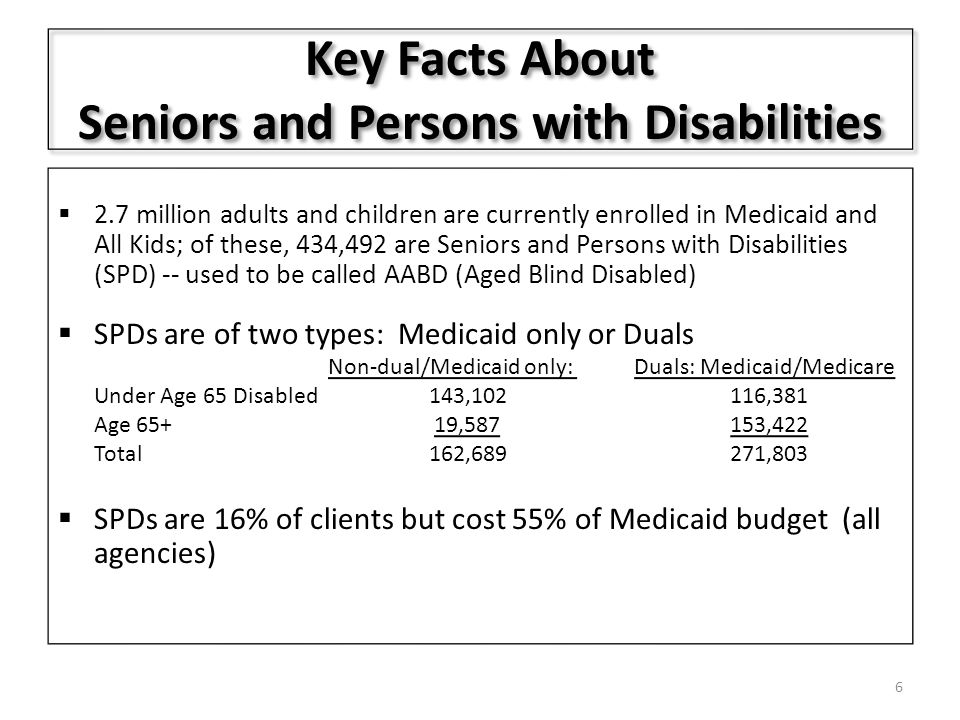 Key Facts About Seniors and Persons with Disabilities  2.7 million adults and children are currently enrolled in Medicaid and All Kids; of these, 434,492 are Seniors and Persons with Disabilities (SPD) -- used to be called AABD (Aged Blind Disabled)  SPDs are of two types: Medicaid only or Duals Non-dual/Medicaid only: Duals: Medicaid/Medicare Under Age 65 Disabled143, ,381 Age , ,422 Total162, ,803  SPDs are 16% of clients but cost 55% of Medicaid budget (all agencies) 6