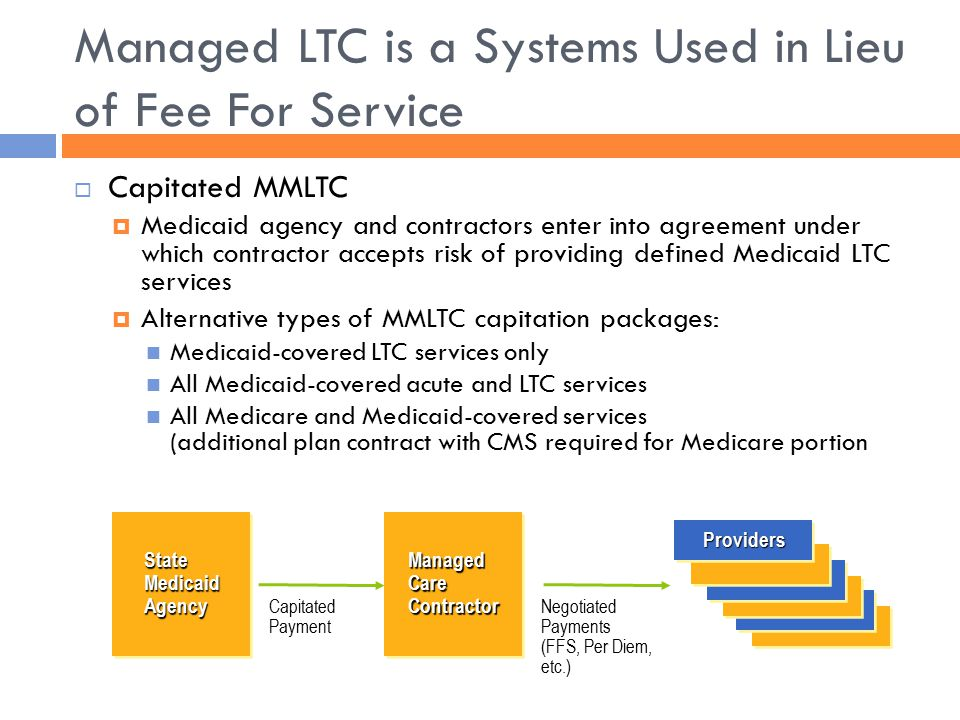 Managed LTC is a Systems Used in Lieu of Fee For Service  Capitated MMLTC  Medicaid agency and contractors enter into agreement under which contractor accepts risk of providing defined Medicaid LTC services  Alternative types of MMLTC capitation packages: Medicaid-covered LTC services only All Medicaid-covered acute and LTC services All Medicare and Medicaid-covered services (additional plan contract with CMS required for Medicare portion Managed Care Contractor Capitated Payment State Medicaid Agency ProvidersProviders Negotiated Payments (FFS, Per Diem, etc.)
