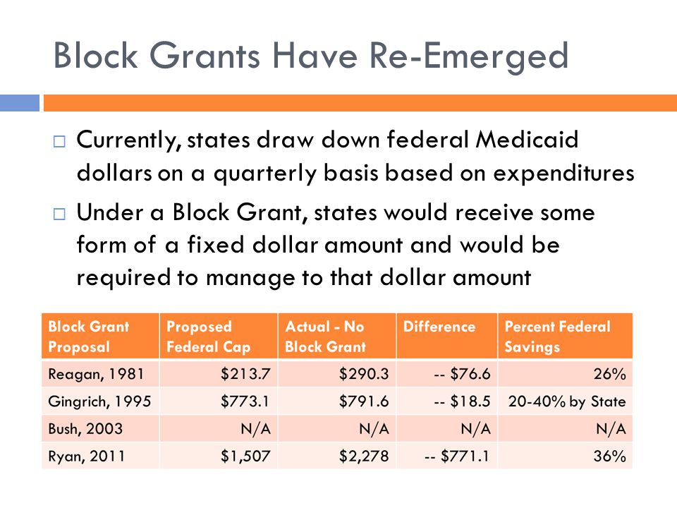 Block Grants Have Re-Emerged  Currently, states draw down federal Medicaid dollars on a quarterly basis based on expenditures  Under a Block Grant, states would receive some form of a fixed dollar amount and would be required to manage to that dollar amount