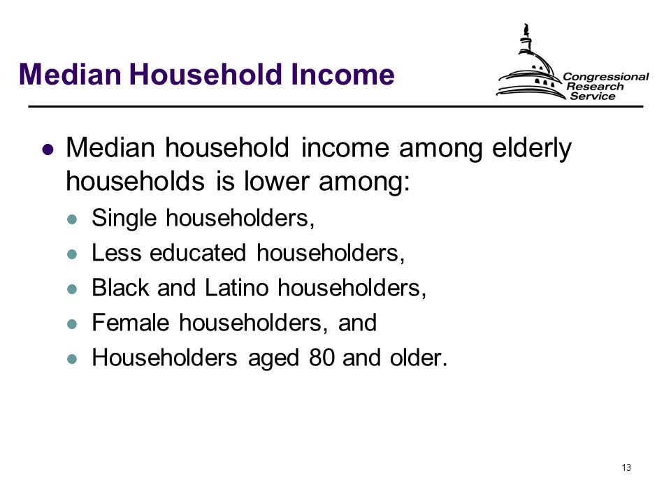13 Median Household Income Median household income among elderly households is lower among: Single householders, Less educated householders, Black and Latino householders, Female householders, and Householders aged 80 and older.