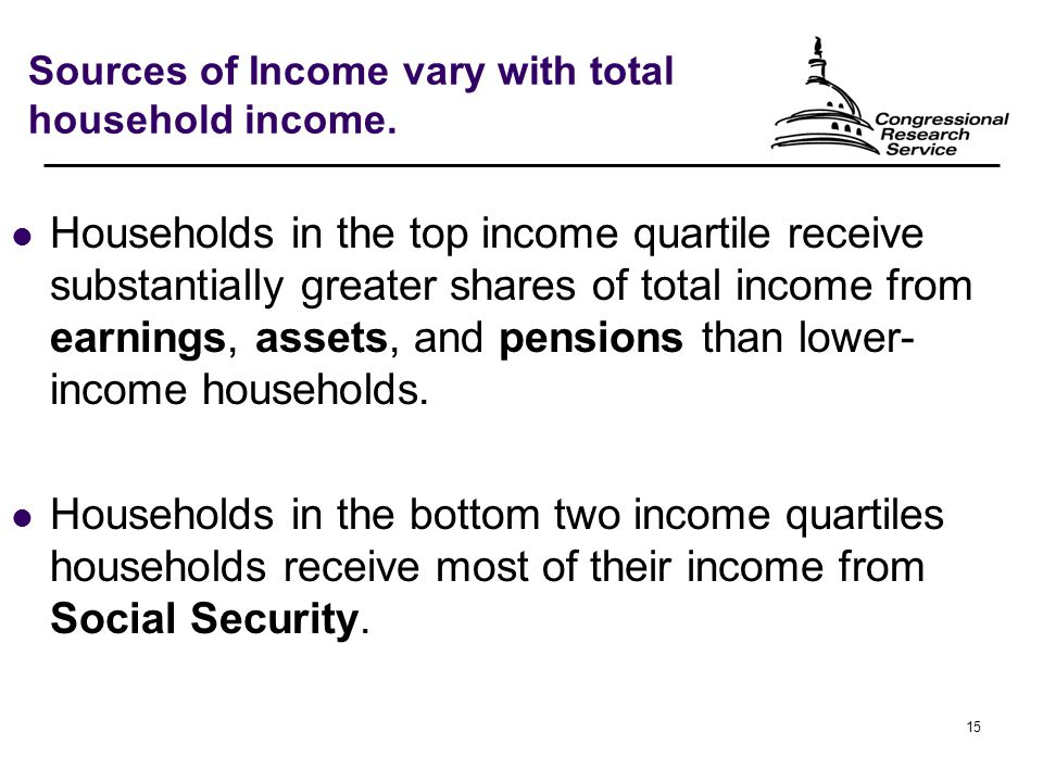15 Sources of Income vary with total household income.