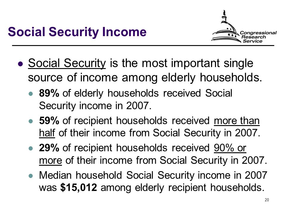 20 Social Security Income Social Security is the most important single source of income among elderly households.