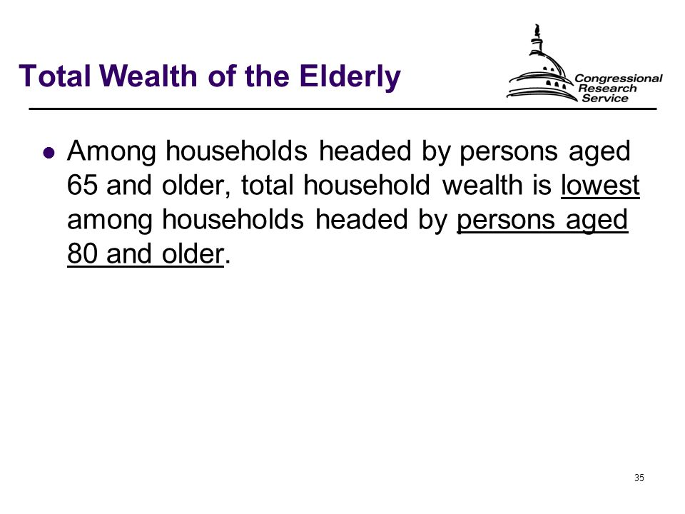 35 Total Wealth of the Elderly Among households headed by persons aged 65 and older, total household wealth is lowest among households headed by persons aged 80 and older.
