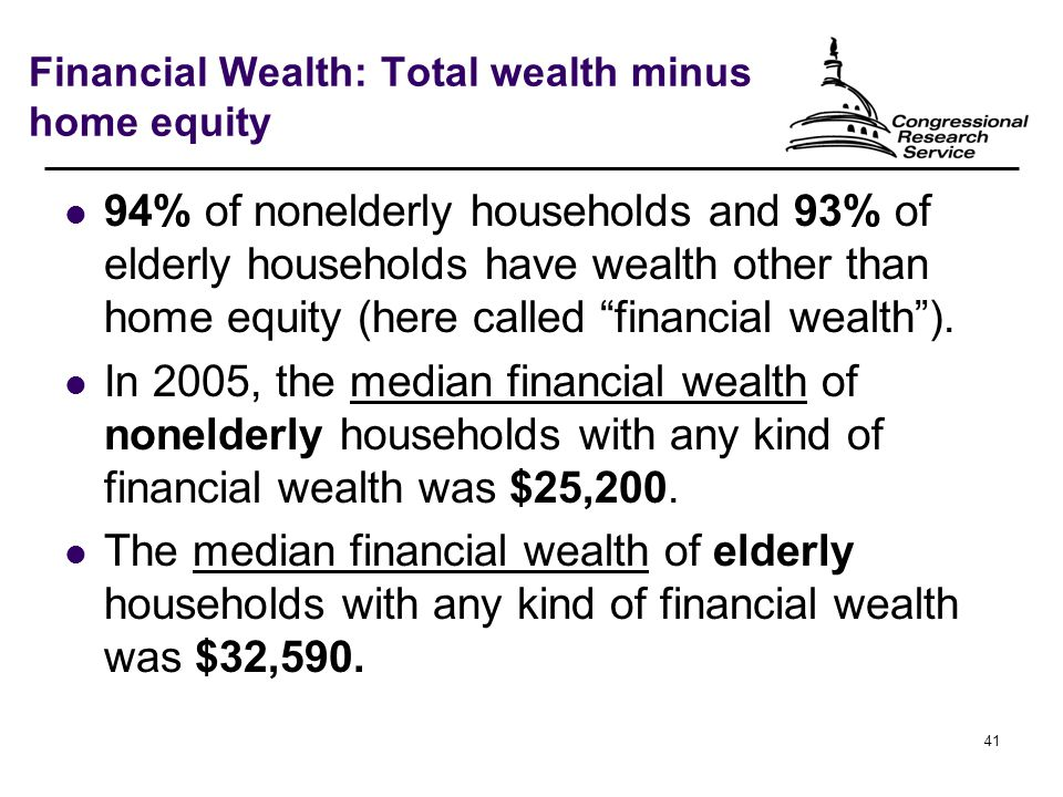 41 Financial Wealth: Total wealth minus home equity 94% of nonelderly households and 93% of elderly households have wealth other than home equity (here called financial wealth ).