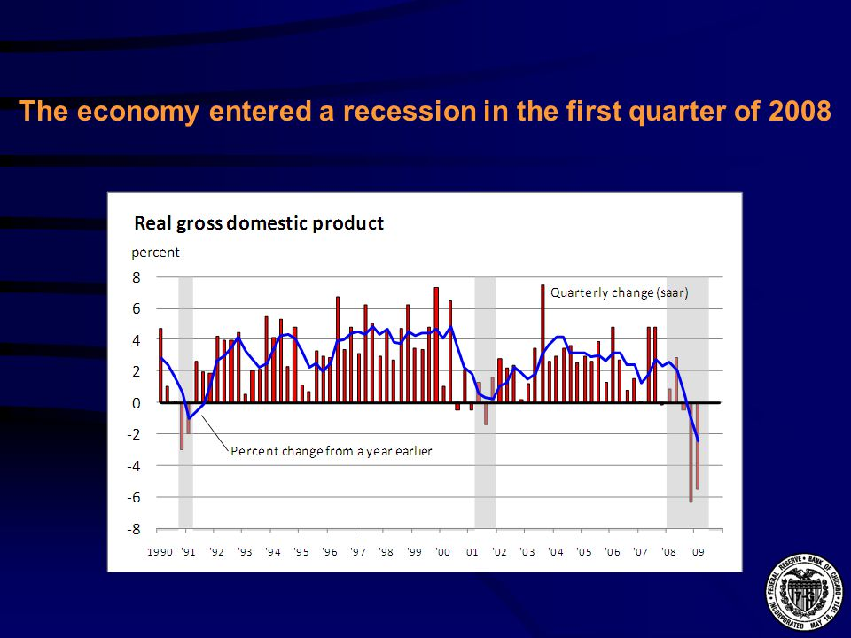 The economy entered a recession in the first quarter of 2008