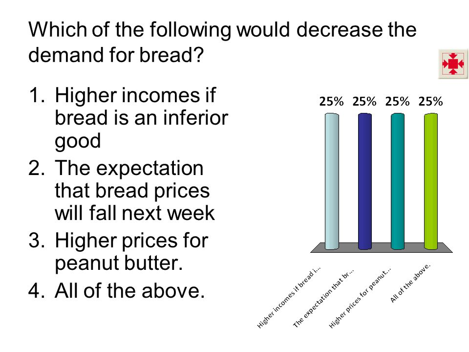 Which of the following would decrease the demand for bread.