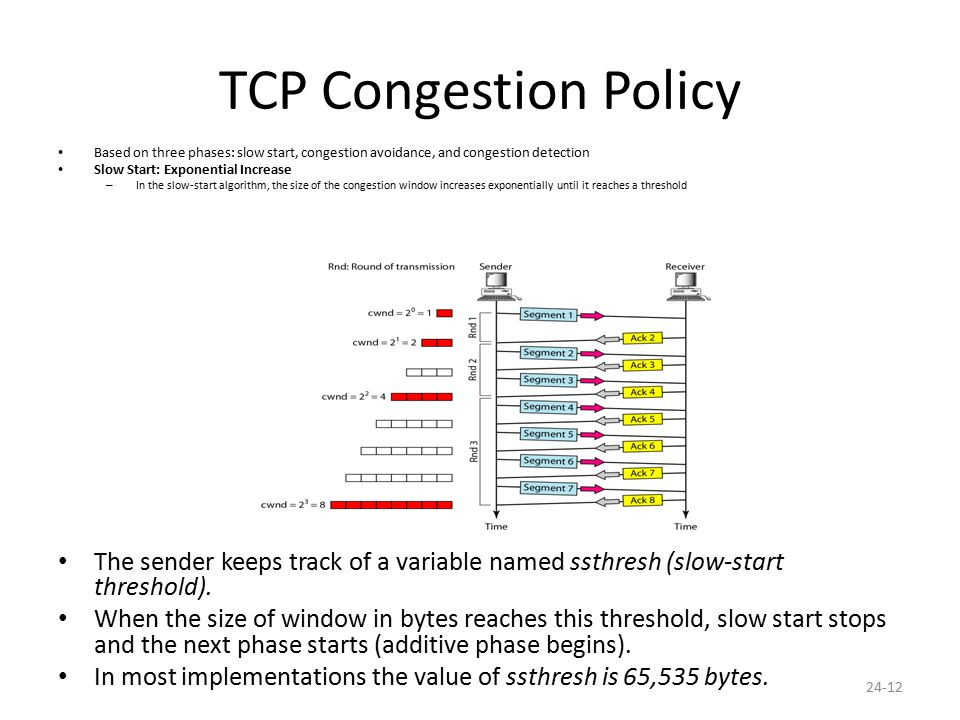 24-12 TCP Congestion Policy Based on three phases: slow start, congestion avoidance, and congestion detection Slow Start: Exponential Increase – In the slow-start algorithm, the size of the congestion window increases exponentially until it reaches a threshold The sender keeps track of a variable named ssthresh (slow-start threshold).