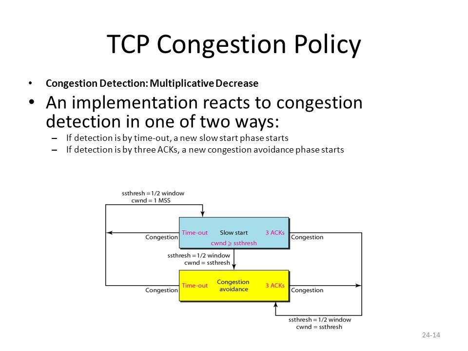 24-14 TCP Congestion Policy Congestion Detection: Multiplicative Decrease An implementation reacts to congestion detection in one of two ways: – If detection is by time-out, a new slow start phase starts – If detection is by three ACKs, a new congestion avoidance phase starts