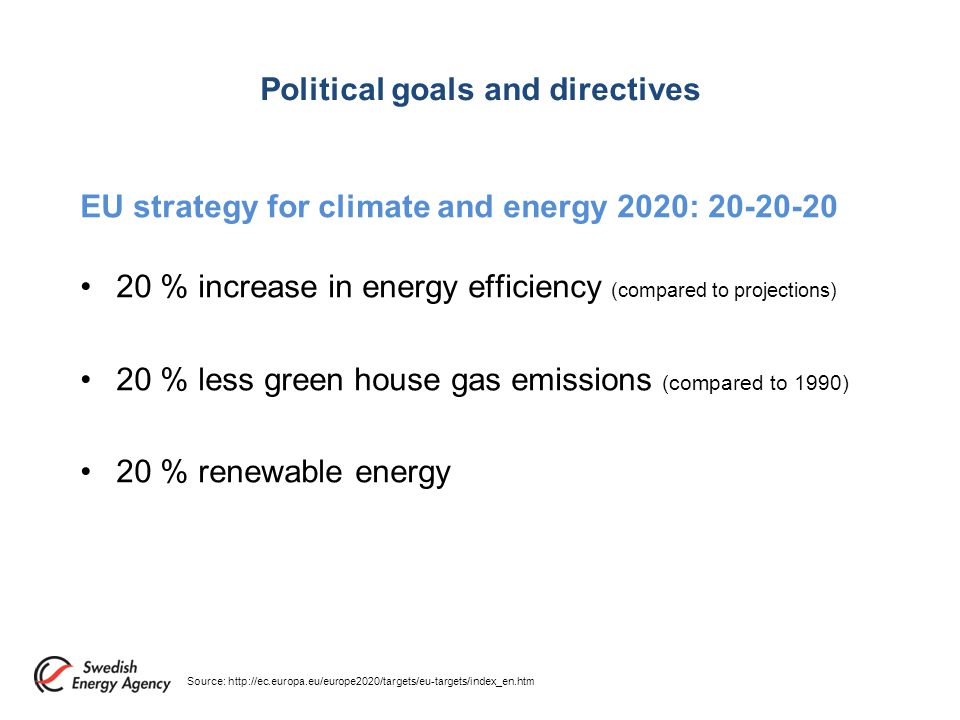 Political goals and directives EU strategy for climate and energy 2020: % increase in energy efficiency (compared to projections) 20 % less green house gas emissions (compared to 1990) 20 % renewable energy Source:
