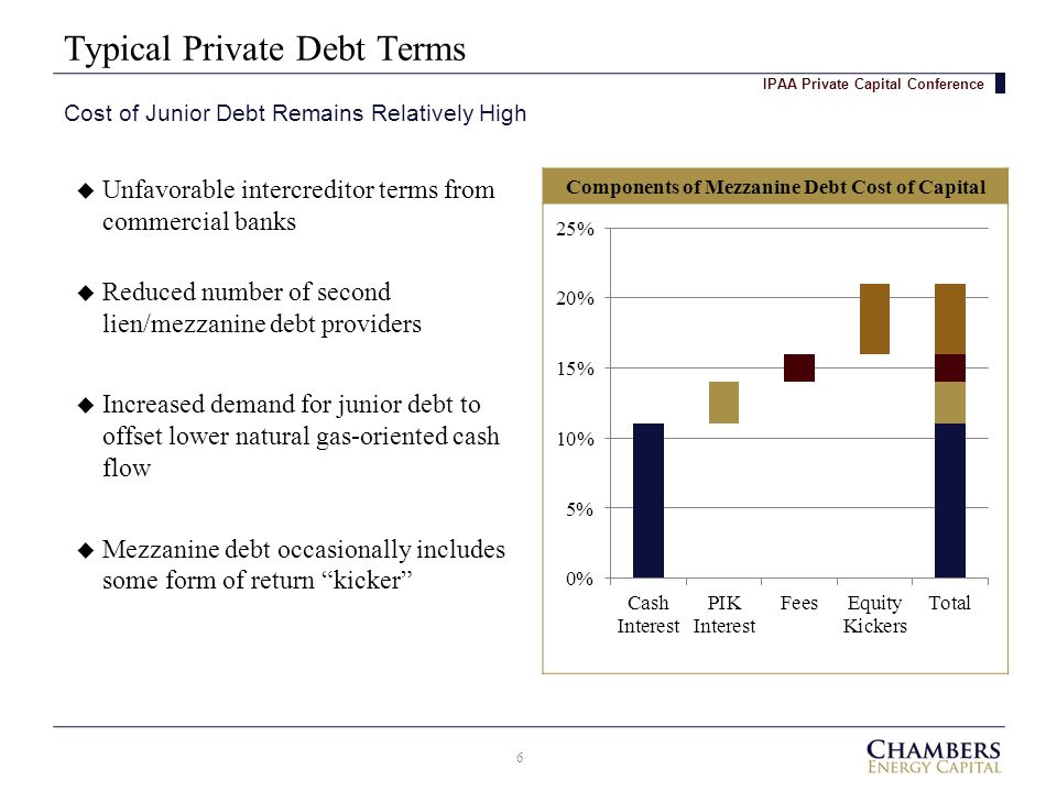 Typical Private Debt Terms 6 Cost of Junior Debt Remains Relatively High IPAA Private Capital Conference  Unfavorable intercreditor terms from commercial banks  Reduced number of second lien/mezzanine debt providers  Increased demand for junior debt to offset lower natural gas-oriented cash flow  Mezzanine debt occasionally includes some form of return kicker Components of Mezzanine Debt Cost of Capital
