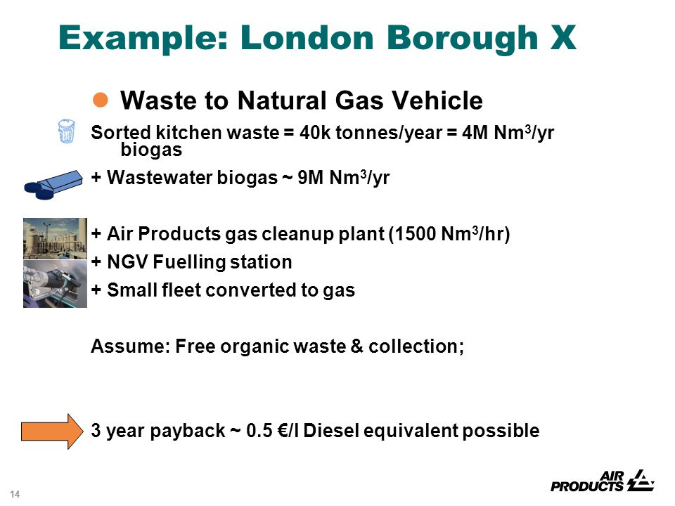 Air Products Biogas and Hydrogen London Boroughs Seminar