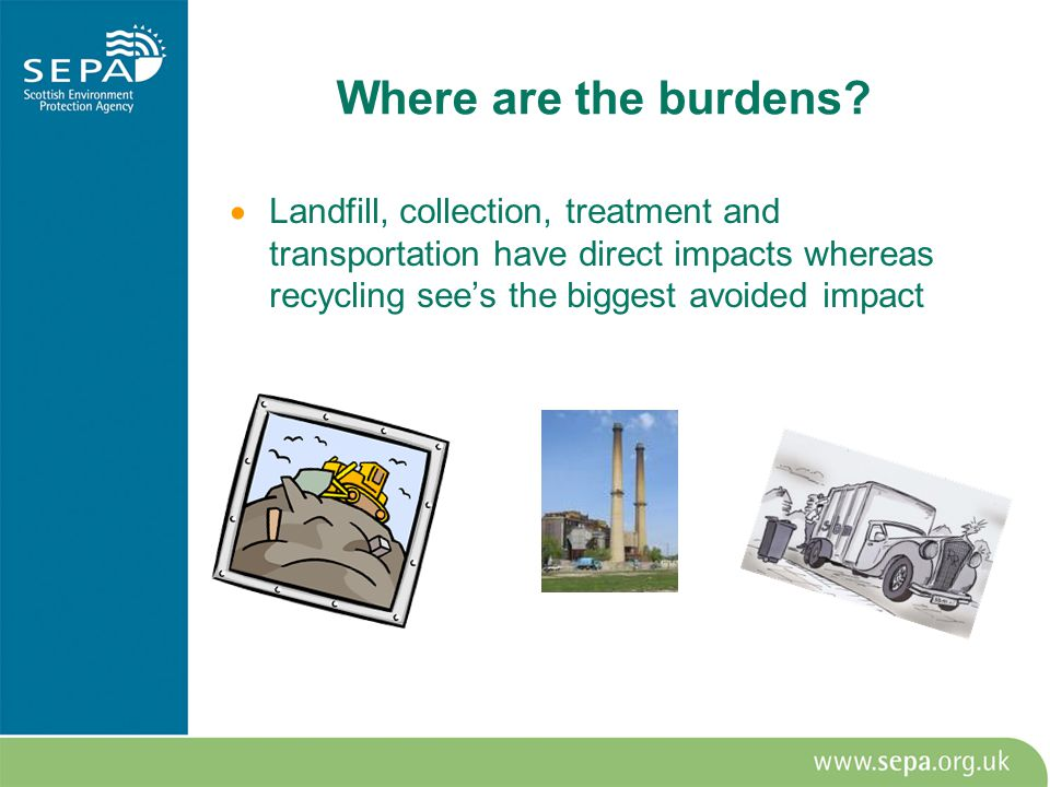 Landfill, collection, treatment and transportation have direct impacts whereas recycling see's the biggest avoided impact
