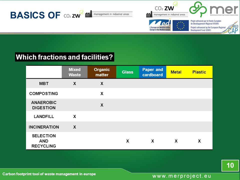 10 Which fractions and facilities.