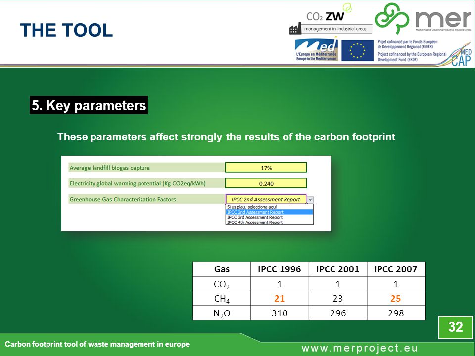 These parameters affect strongly the results of the carbon footprint 32 5.