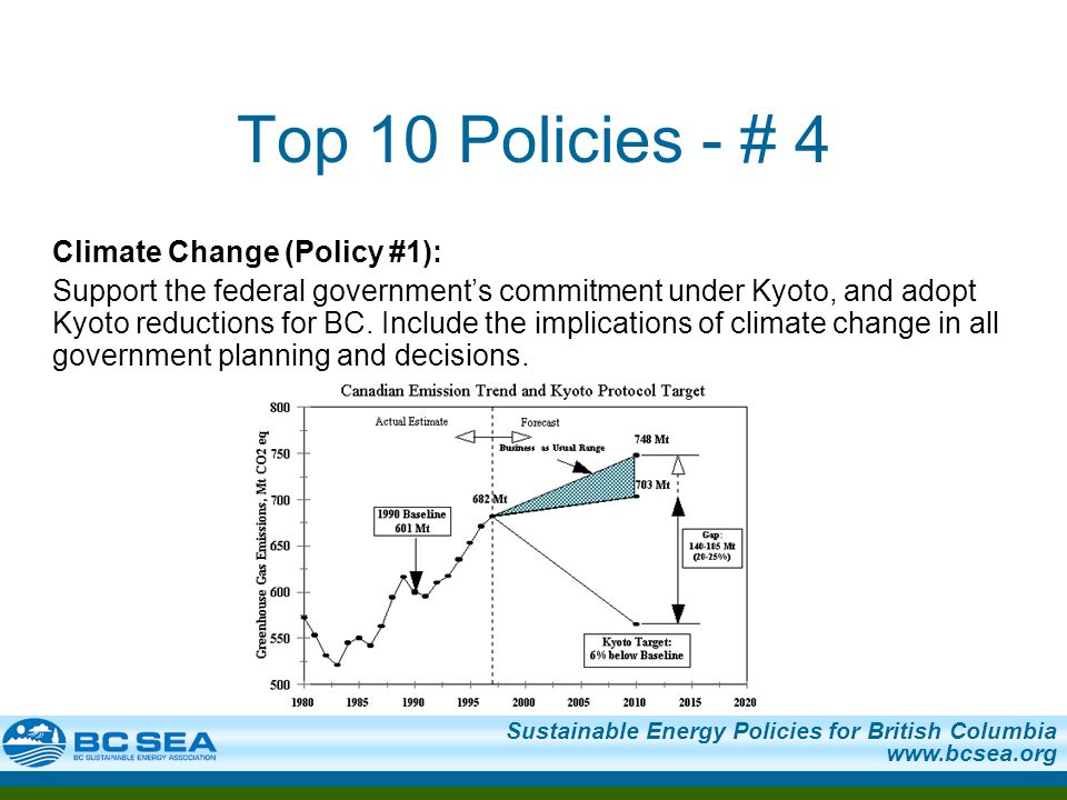 Sustainable Energy Policies for British Columbia   Top 10 Policies - # 4 Climate Change (Policy #1): Support the federal government's commitment under Kyoto, and adopt Kyoto reductions for BC.