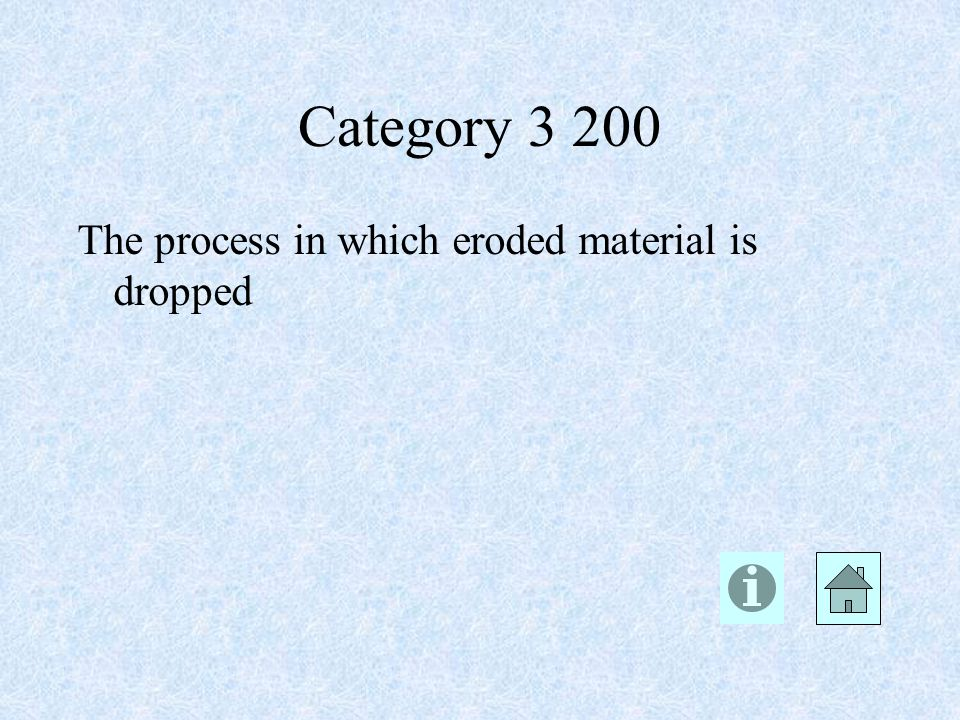 Category The process in which eroded material is dropped