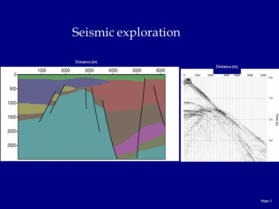 Page: 2 Shot gather Distance (m) Distance (m) Depth (m) Geological model Seismic exploration