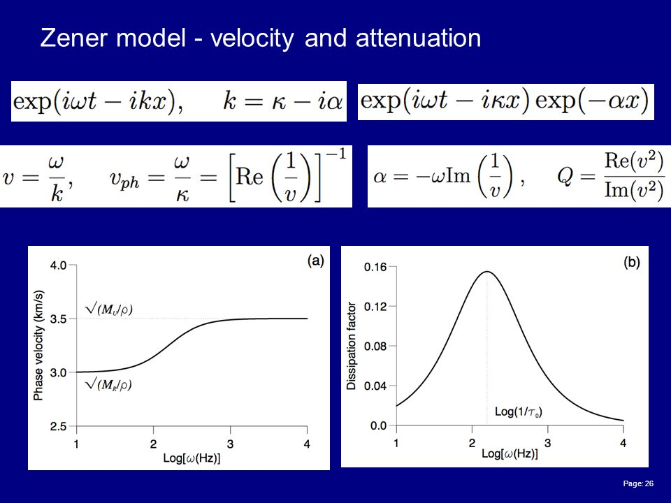 Page: 26 Zener model - velocity and attenuation