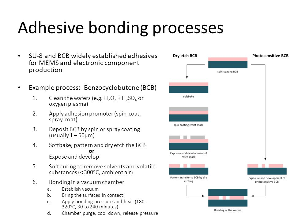 Adhesive bonding processes SU-8 and BCB widely established adhesives for MEMS and electronic component production Example process: Benzocyclobutene (BCB) 1.Clean the wafers (e.g.