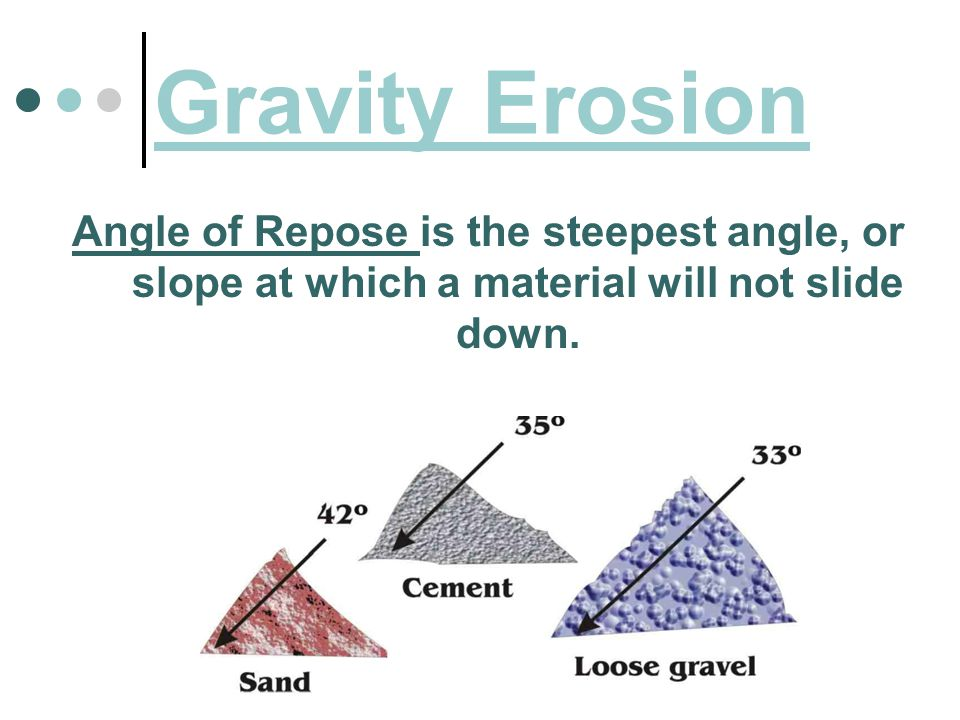 Gravity Erosion Angle of Repose is the steepest angle, or slope at which a material will not slide down.