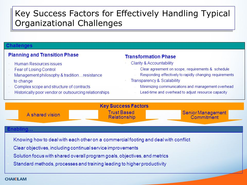 Software Product Testing Challenges Industry Analysts Recognize