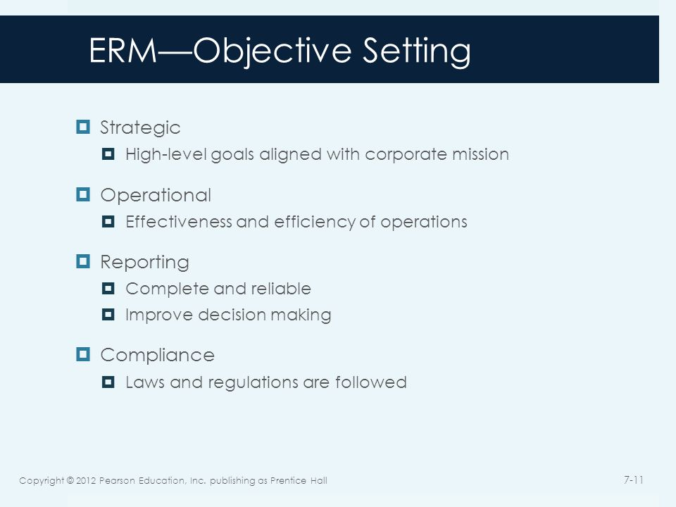 ERM—Objective Setting  Strategic  High-level goals aligned with corporate mission  Operational  Effectiveness and efficiency of operations  Reporting  Complete and reliable  Improve decision making  Compliance  Laws and regulations are followed Copyright © 2012 Pearson Education, Inc.