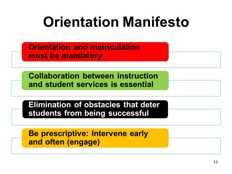 Orientation Manifesto Orientation and matriculation must be mandatory Collaboration between instruction and student services is essential Elimination of obstacles that deter students from being successful Be prescriptive: Intervene early and often (engage) 11